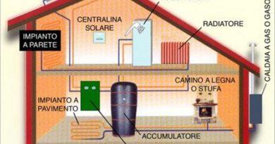 Impianti Termici Torino